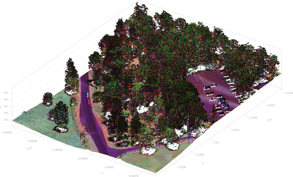 Figure 2: Perspective view of a multispectral 3D point cloud. Pseudocolour RGB image composed of intensity measurements of three laser channels: red=1,550nm, green=1,064nm, blue=532nm. Sensor: Teledyne Optech Titan, data captured by SLU, Umeå, Sweden.